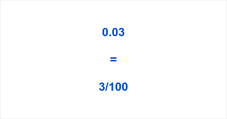 0.03 as a Fraction