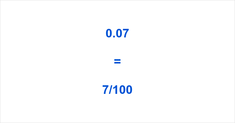 0.07 as a Fraction
