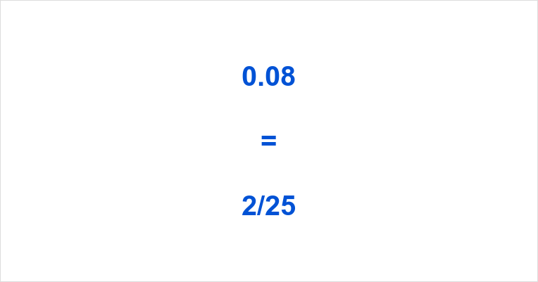0.08 as a Fraction