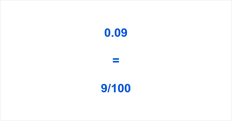0.09 as a Fraction