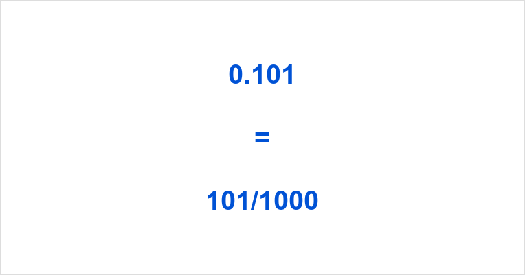 0.101 as a Fraction
