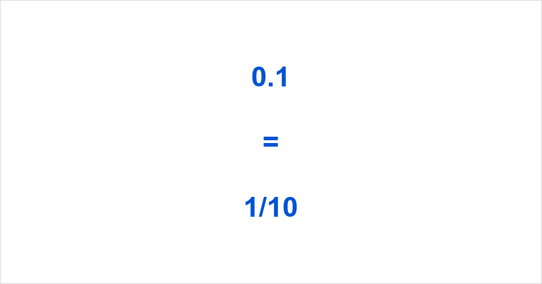 0.1 as a Fraction
