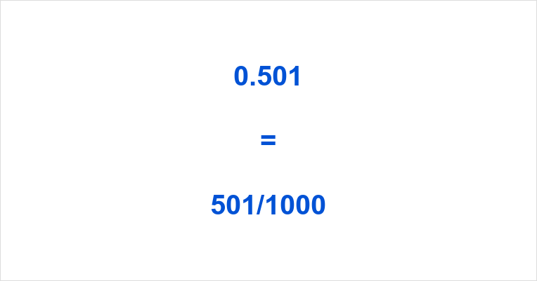 0.501 as a Fraction