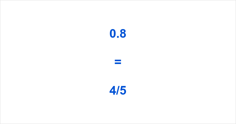 simplest form 0.8  14.14 as a Fraction - What is 14.14 as a Fraction in Simplest Form